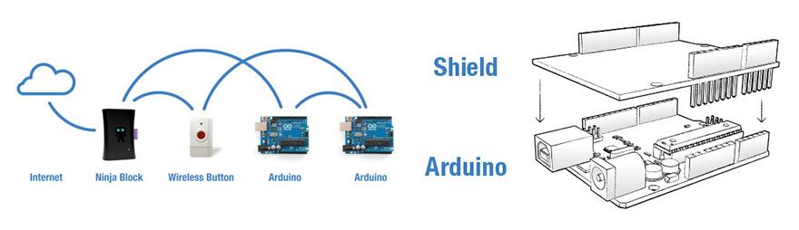 Idea of shield